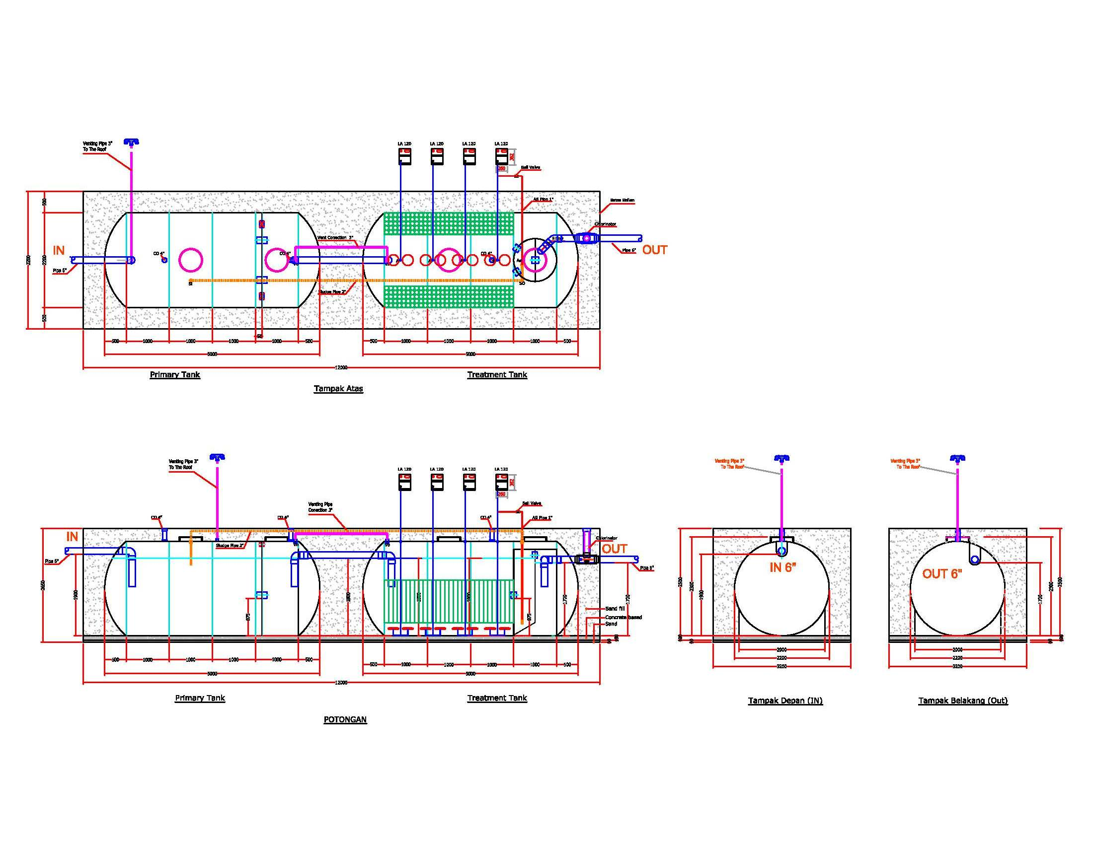 Gambar BSTP- 60