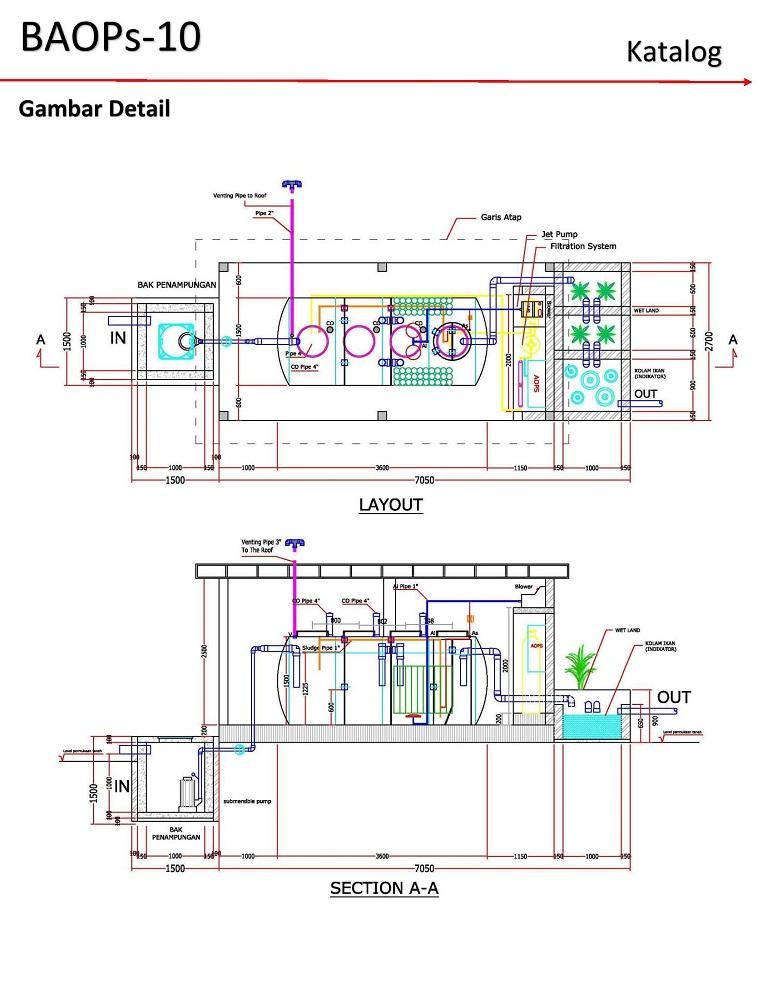 BAOPs-10 Detail Drawing