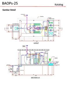BAOPs-25 Detail Drawing
