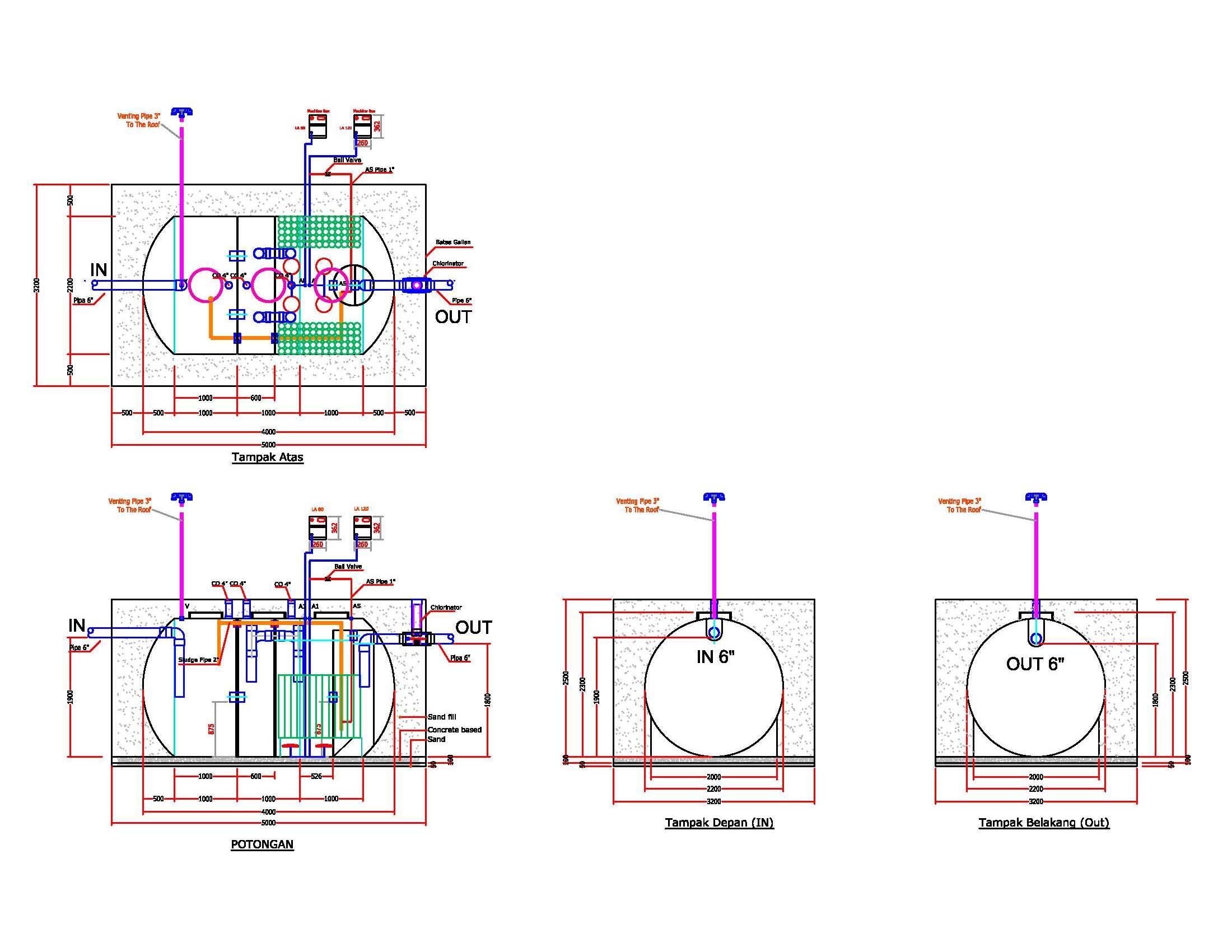 Gambar BSTP- 25